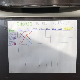 our first chore chart ... because E got a piggy bank for Christmas and is trying to figure out how to get more coins.